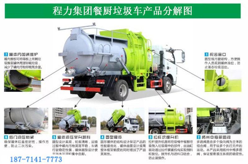 3吨餐厨垃圾车配置图
